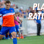 Player Ratings: FC Cincinnati vs. Toronto FC II