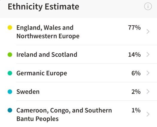 The Unique Sound of My Ancestry