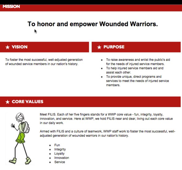 wounded warriors project mission