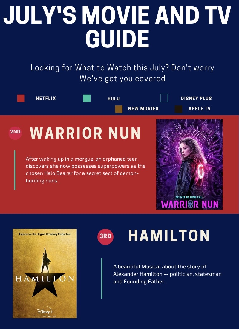 What to Watch July Infographic