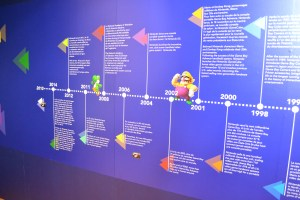 Musée Grévin - Nintendo