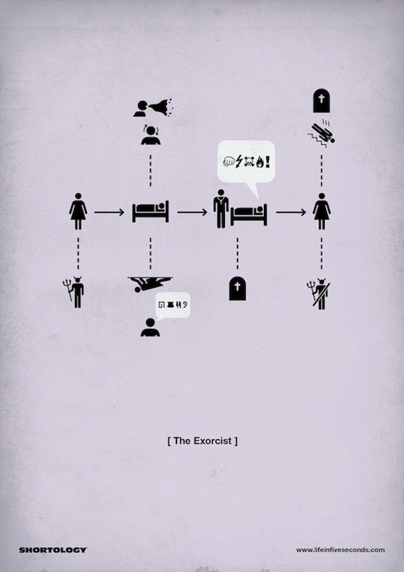 Como entender um  filme pelo cartaz? (3/6)