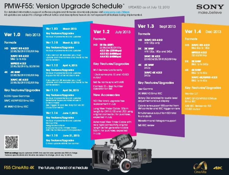 Sony F5 Upgrade Schedule