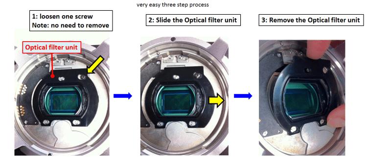 Sony F5 F55 Optical Filter Unit