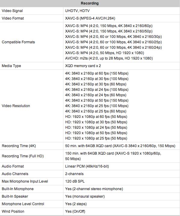 Sony FDR-AX1 Recording Modes