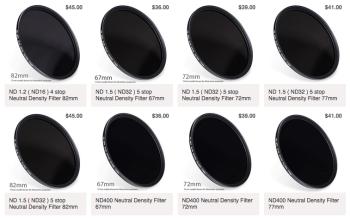 Genustech Black Label ND Filter Series