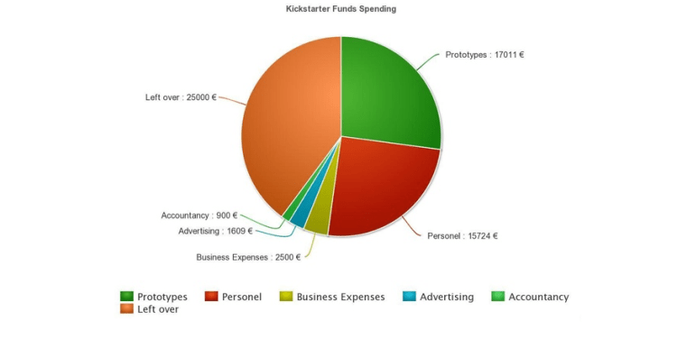 AXSY Slider Money Breakdown