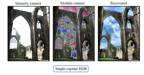 Unbounded High Dynamic Range Photography using a Modulo Camera