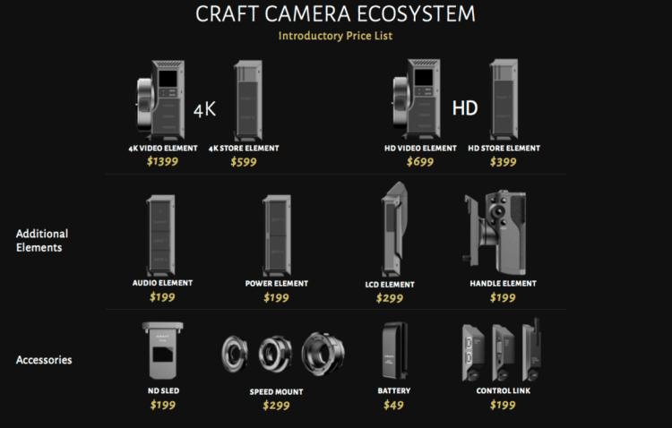 Craft Camera Prices