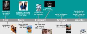 Calendario de estrenos de Diamond Films