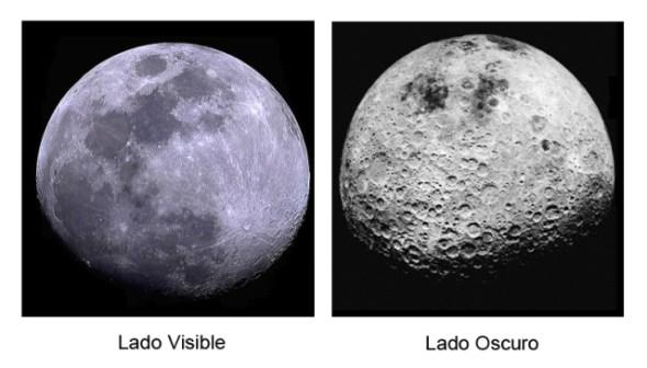 Lado no visible de la luna