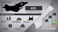 al-Qassam graphic: Israeli targets in Gaza