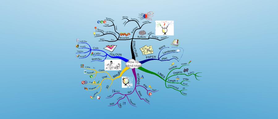 Cara membuat peta pikiran