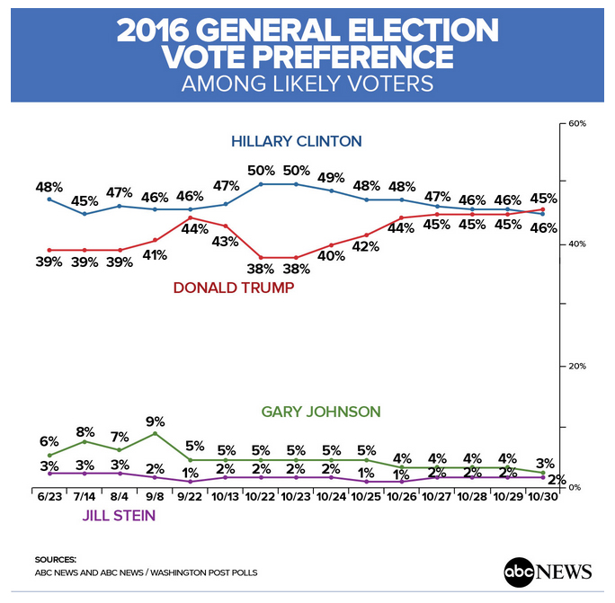 abc-news-poll
