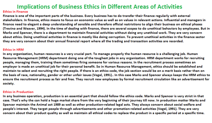 Implications of Business Ethics in Different Areas of Activities