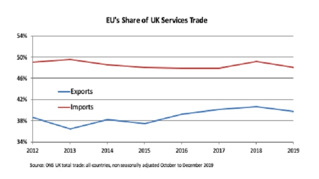 Significance of Brexit for British People