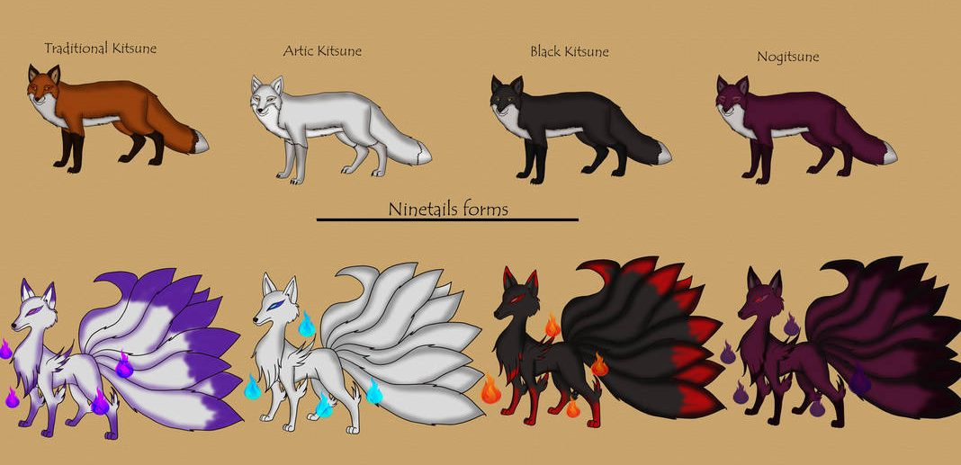 Who is Kitsune in real life?