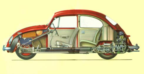 VW Beetle Cross Section