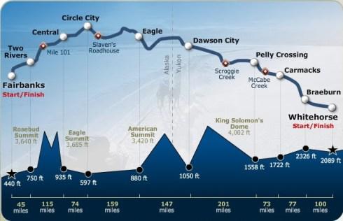 YQ Trail Map