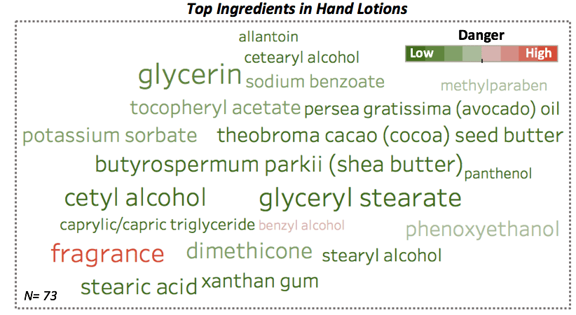hand lotions.png