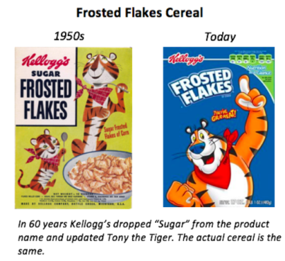 forsted flakes cereal