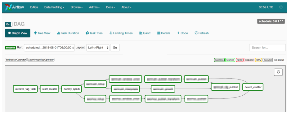 Building A Robust Data Pipeline – A CircleUp Capability