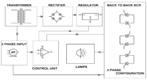 Circuit Diagram Of Soft Starters For Induction Motors
