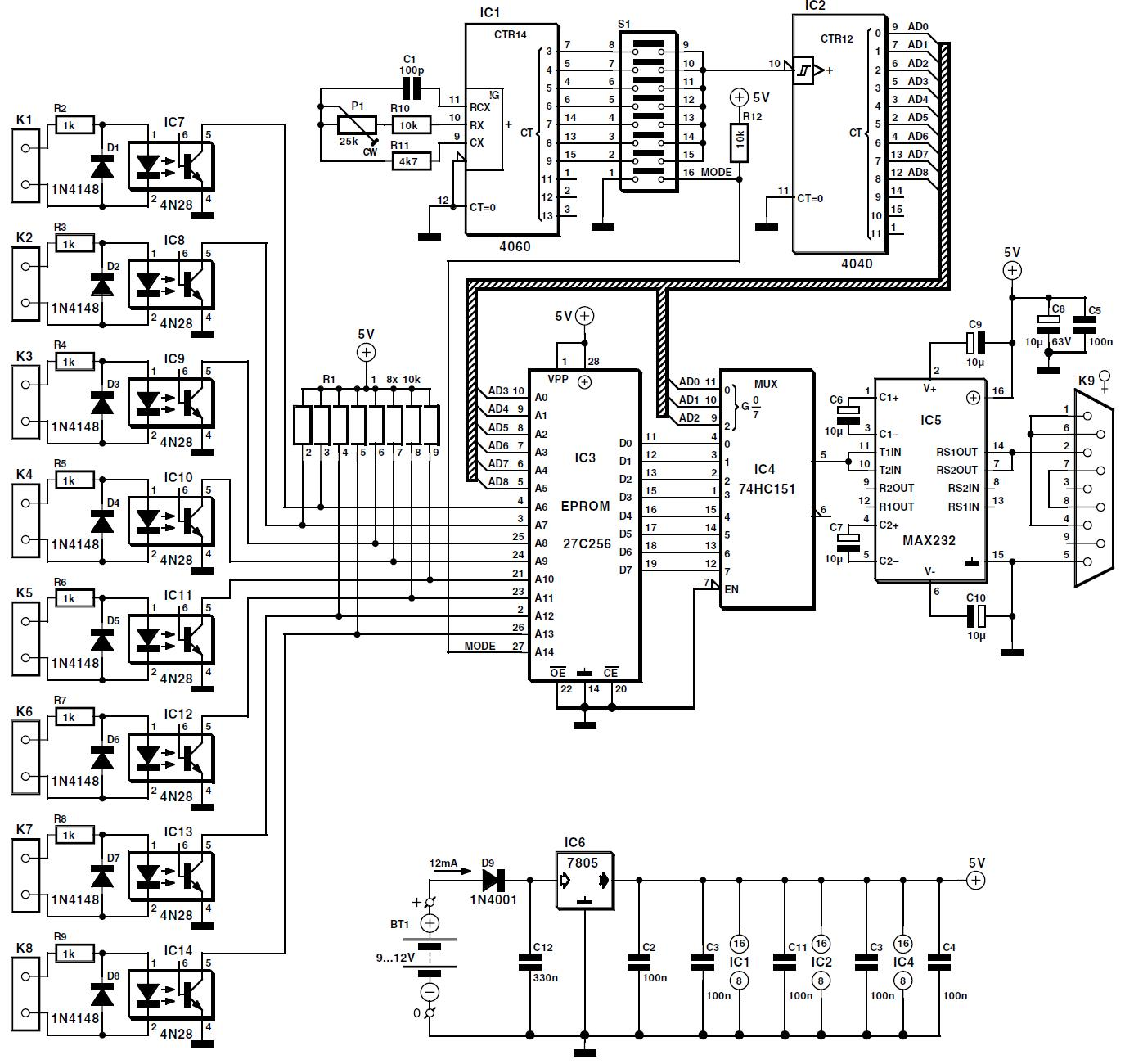 Rs 232 Wiring Diagram
