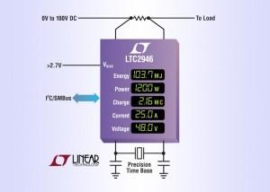 Source: Linear Technology