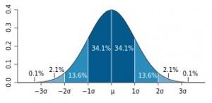 292-EQ-graph