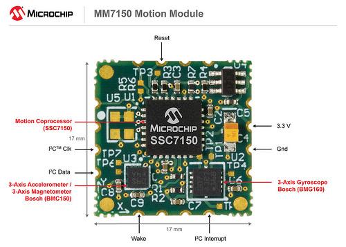 Microchip MM7150