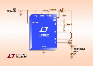 Linear 3952