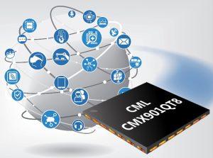 CML CMX901