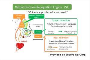 20170719-verbal-emotion-recognition-engine-st