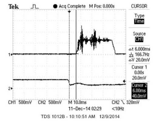 Figure 5 Single drum hit and speaker output
