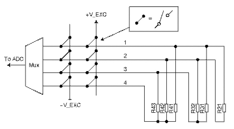 Figure 4 Switch matrix connected to the measured system