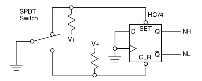 FIGURE 3 Flip-Flop Debounce: Using the internal cross-coupled NAND gating of a D-Type flip-flop provides an excellent Method 3 debounce. Note the Q output is normally high (NH) and goes low when the switch is activated.