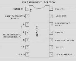 LS7220 Pin Assigment