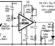Laser Communication (Transmitter – Receiver)