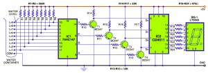 Water Level Indicator with Single 7 Segment LED Display  Schematic Design