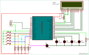 Electronic Voting Machine using Raspberry Pi