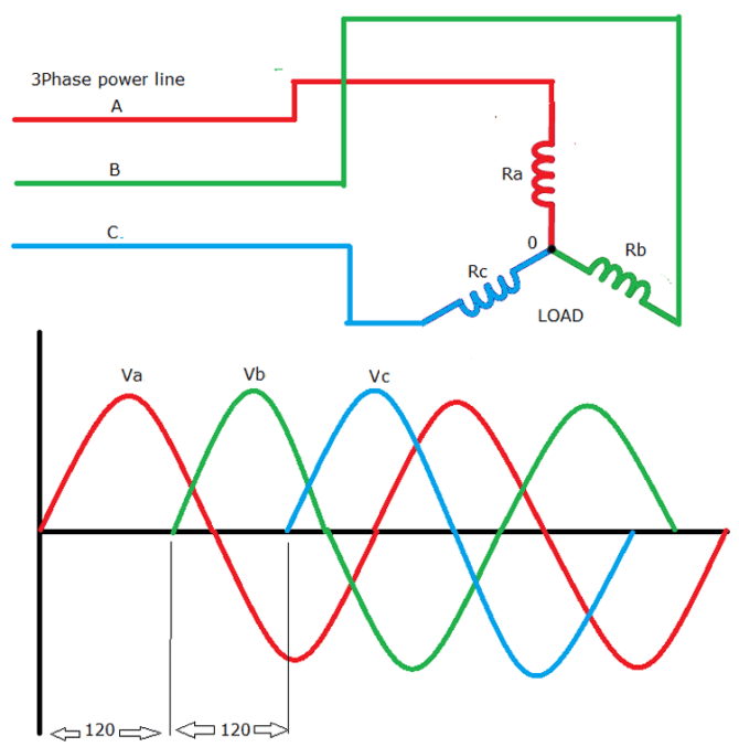 three phase inverter circuit diagram  120 degree and 180