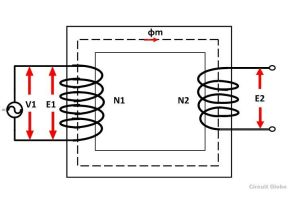 What is an Ideal transformer?  its Phasor Diagram