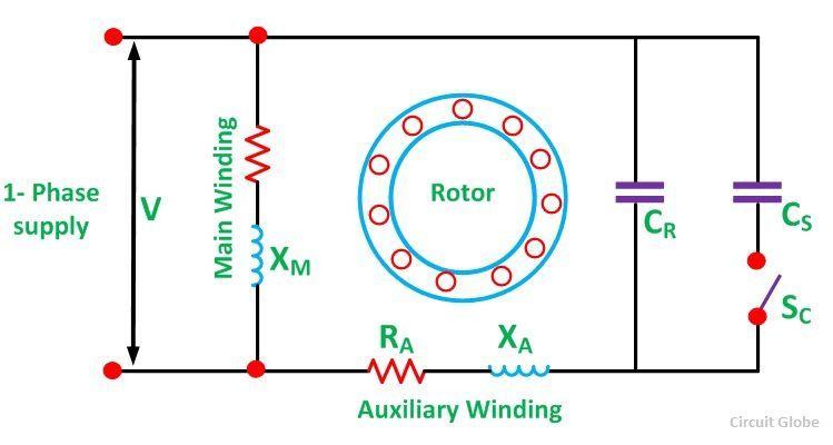 Dayton Capacitor Start Motor Wiring Diagram Dayton Motor ... on