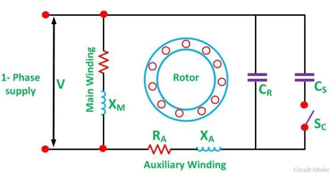 Single Phase Motor Wiring Diagram With Run Capacitor Wiring Diagram – Run Capacitor Wiring Diagram