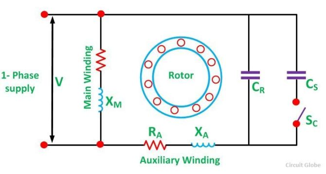 what is a capacitor start capacitor run motor  its phasor