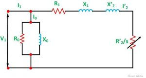 Circle Diagram of an Induction Motor  its Construction