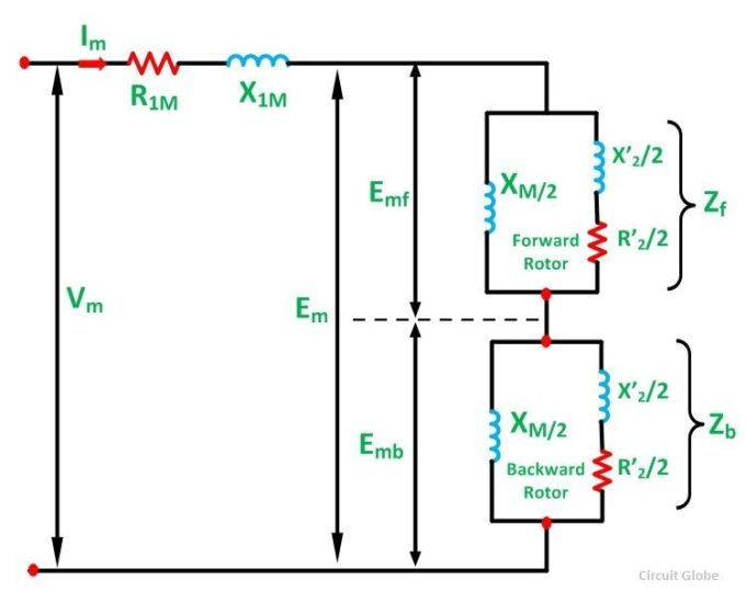 Emct 2e 5a likewise  moreover Single Phase Induction Motor Construction Pdf besides Single Phase Induction Motor Winding Diagram Pdf as well 3 Phase  pressor Wiring Schematic. on shaded pole motor diagram with capacitor