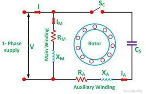 Permanent Split Capacitor Motor Reversing  impremedia