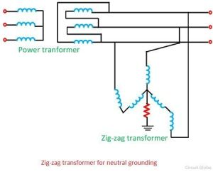 What is ZigZag Transformer? Definition & Explanation  Circuit Globe